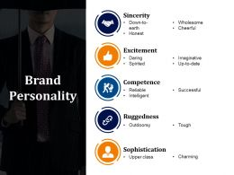 Brand Personality Sample Presentation Ppt