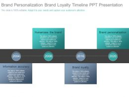 Brand Personalization Brand Loyalty Timeline Ppt Presentation