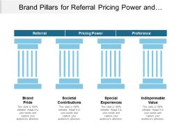 Brand Pillars For Referral Pricing Power And Preference
