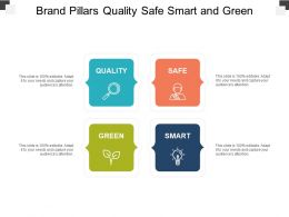 Brand Pillars Quality Safe Smart And Green