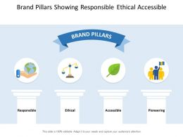 Brand Pillars Showing Responsible Ethical Accessible