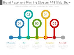 Brand Placement Planning Diagram Ppt Slide Show