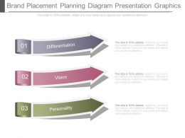 Brand Placement Planning Diagram Presentation Graphics
