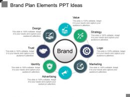 Brand Plan Elements Ppt Ideas