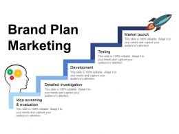 Brand Plan Marketing Ppt Infographics