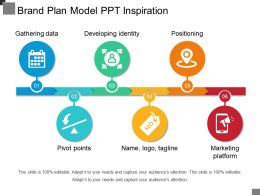 Brand Plan Model Ppt Inspiration