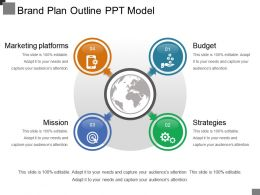 Brand Plan Outline Ppt Model