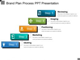 Brand Plan Process Ppt Presentation