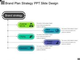 Brand Plan Strategy Ppt Slide Design