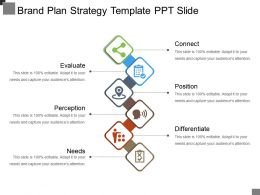 Brand Plan Strategy Template Ppt Slide
