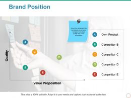 Brand Position Powerpoint Slide Introduction