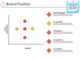 Brand Position Powerpoint Slide Presentation Examples