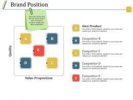 Brand Position Powerpoint Templates