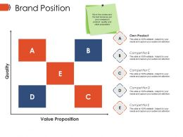 Brand Position Ppt Example Professional