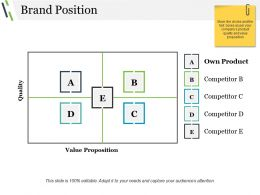 Brand Position Ppt Presentation Examples