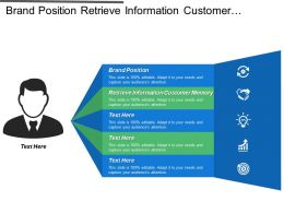 Brand Position Retrieve Information Customer Memory Competitive Advantage