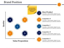 Brand Position Sample Ppt Files