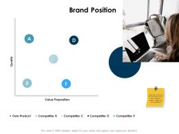Brand Position Value Ppt Powerpoint Presentation Pictures Icons