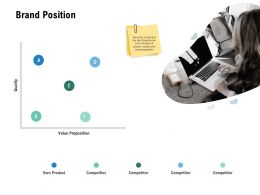 Brand Position Value Proposition Technology Ppt Powerpoint Presentation Gallery Structure