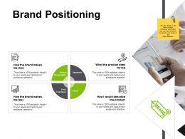 Brand Positioning Agenda Checklist Ppt Powerpoint Presentation Icon Files