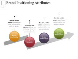 Brand Positioning Attributes Powerpoint Graphics