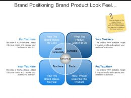Brand Positioning Brand Product Look Feel Personality Essence