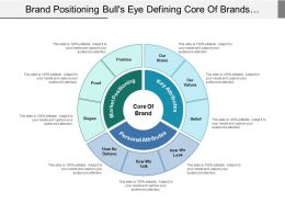 Brand Positioning Bull S Eye Defining Core Of Brands Include Attribute Operational Activity And Market Value