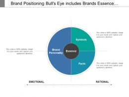 Brand Positioning Bull S Eye Includes Brands Essence Symbols Facts And Personality