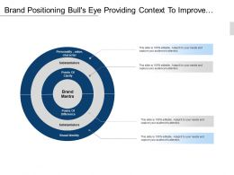 Brand Positioning Bull S Eye Providing Context To Improve Understanding Of Brand