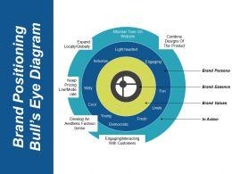 brand_positioning_bulls_eye_diagram_example_of_ppt_Slide01