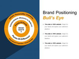 Brand Positioning Bulls Eye Powerpoint Ideas