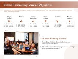 Brand Positioning Canvas Objectives Reason Ppt Styles Example
