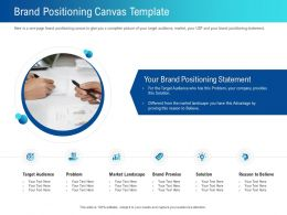 Brand Positioning Canvas Template Believe Ppt Powerpoint Presentation Outline Deck