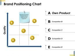 brand positioning chart powerpoint topics