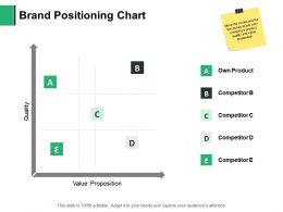 Brand Positioning Chart Proposition Quality Ppt Powerpoint Presentation Show Deck