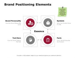 Brand Positioning Elements Brand Personality Facts Ppt Powerpoint Presentation File Gallery