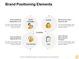 Brand Positioning Elements Personality Mind Map Ppt Powerpoint Presentation Pictures