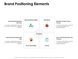 Brand Positioning Elements Ppt Powerpoint Presentation Show Gridlines