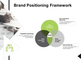 Brand Positioning Framework Competitor Agenda Ppt Powerpoint Presentation Icon Ideas