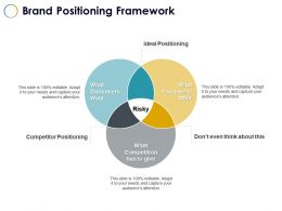 Brand Positioning Framework Competitor Positioning Ppt Powerpoint Presentation File