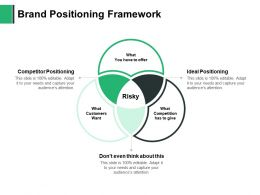 Brand Positioning Framework Competitor Risky Ppt Powerpoint Presentation Show Diagrams