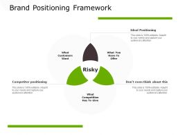 Brand Positioning Framework Ideal Positioning Planning Ppt Powerpoint Presentation File Microsoft