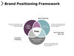 Brand Positioning Framework Ideal Positioning Ppt Powerpoint Presentation Diagram Ppt