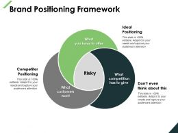 Brand Positioning Framework Marketing Management Ppt Powerpoint Presentation File Model