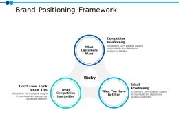 Brand Positioning Framework Ppt Powerpoint Presentation File Layout Ideas