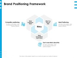 Brand Positioning Framework Ppt Powerpoint Presentation Layouts Graphics Design