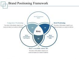 Brand Positioning Framework Presentation Powerpoint Templates 1