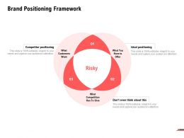Brand Positioning Framework Process Ppt Powerpoint Presentation Layouts Portrait