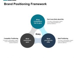 Brand Positioning Framework Risky Ideal Positioning Ppt Powerpoint Presentation Ideas