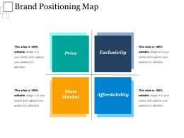 Brand Positioning Map Powerpoint Slide Background
